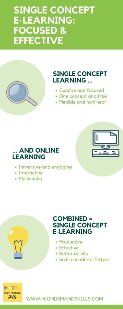 single concept learning online